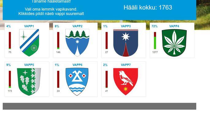 184c5666b80 Piltuudis: kanepit eelistatakse Kanepi valla uue vapina - Eesti ...