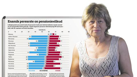 Enamik perearste on pensionieelikud.