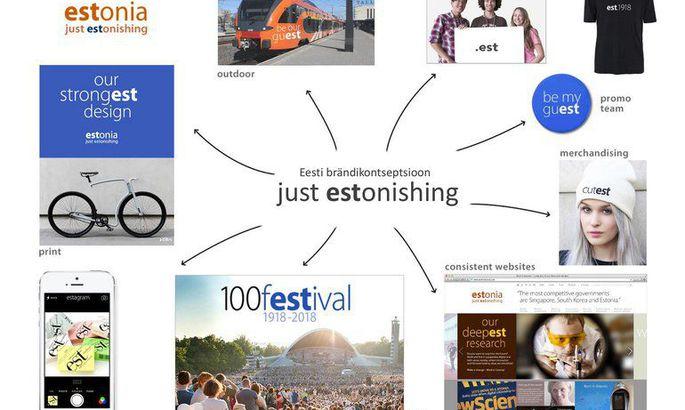 717678d5b90 Hollandlane Kentie Eesti uuest brändist: ei nalja, ei soojust ...