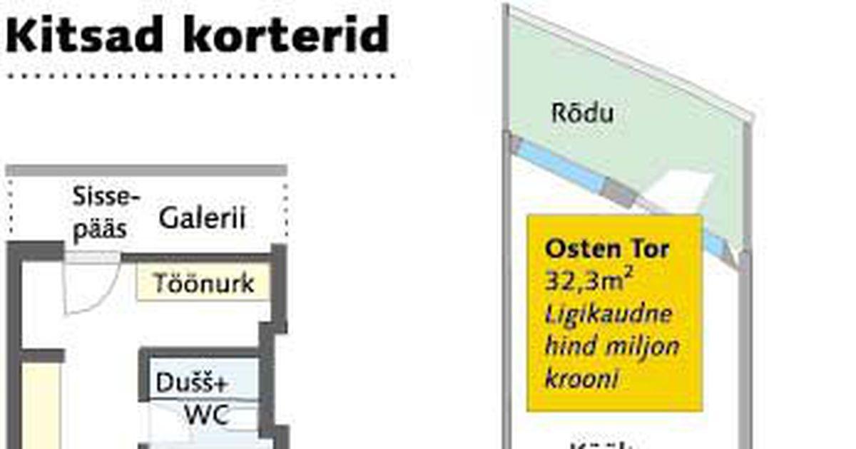 3ee5c242e9b Kuidas sisustada väga piklikku kodu? - Arhiiv - Postimees: Värsked uudised  Eestist ja välismaalt